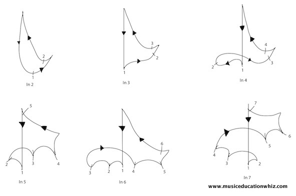 Conducting patterns.