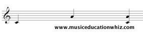 Melodic and Harmonic interval of a 6th (C to A) on the treble clef staff.