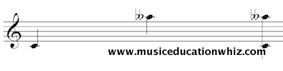 Melodic and Harmonic interval of a compound diminished 6th (C to A double flat) on the treble clef staff.