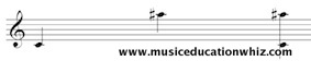 Melodic and Harmonic interval of a compound augmented 6th (C to A sharp) on the treble clef staff.