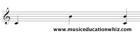 Melodic and Harmonic interval of a 7th (C to B) on the treble clef staff.