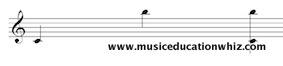 Melodic and Harmonic interval of a compound major 7th (C to B) on the treble clef staff.