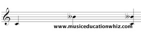 Melodic and Harmonic interval of a diminished 7th (C to B double flat) on the treble clef staff.
