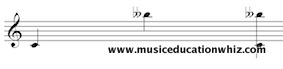 Melodic and Harmonic interval of a compound diminished 7th (C to B double flat) on the treble clef staff.