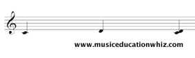 Melodic and Harmonic interval of a 2nd (C to D) on the treble clef staff.
