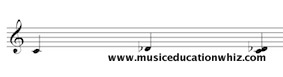 Melodic and Harmonic interval of a minor 2nd (C to D flat) on the treble clef staff.