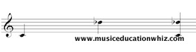 Melodic and Harmonic interval of a compound minor 2nd (C to D flat) on the treble clef staff.