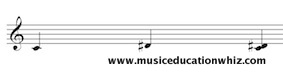Melodic and Harmonic interval of an augmented 2nd (C to D sharp) on the treble clef staff.
