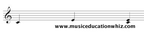 Melodic and Harmonic interval of a 3rd (C to E) on the treble clef staff.