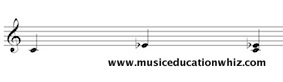 Melodic and Harmonic interval of a minor 3rd (C to E flat) on the treble clef staff.