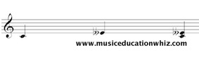 Melodic and Harmonic interval of a diminished 3rd (C to E double flat) on the treble clef staff.