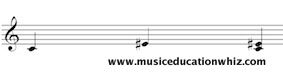 Melodic and Harmonic interval of an augmented 3rd (C to E sharp) on the treble clef staff.