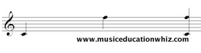 Melodic and Harmonic interval of a compound perfect 5th (C to F) on the treble clef staff.
