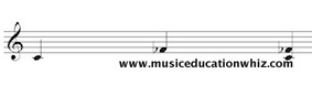 Melodic and Harmonic interval of a diminished 4th (C to F flat) on the treble clef staff.