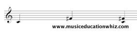 Melodic and Harmonic interval of an augmented 4th (C to F sharp) on the treble clef staff.