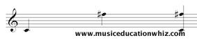 Melodic and Harmonic interval of a compound augmented 4th (C to F sharp) on the treble clef staff.