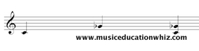 Melodic and Harmonic interval of a diminished 5th (C to G flat) on the treble clef staff.