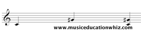 Melodic and Harmonic interval of an augmented 5th (C to G sharp) on the treble clef staff.