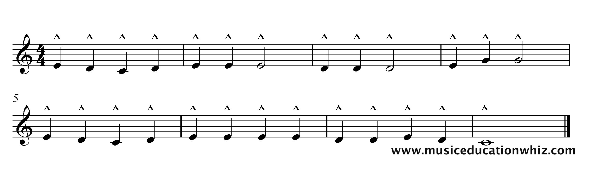 The music for 'Mary Had A Little Lamb' with marcato markings.