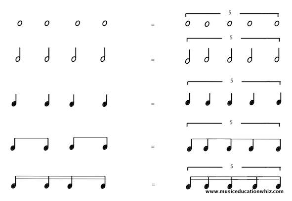 examples of quintuplets