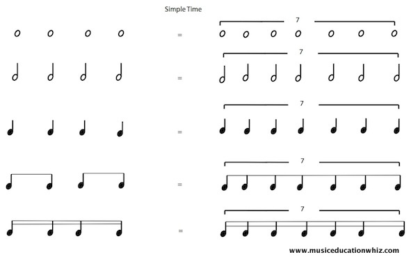 examples of septuplets in simple time
