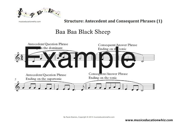 An example of the analysed downloadable scores
