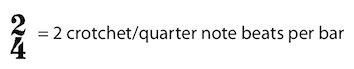 2/4 = 2 crotchets/quarter notes per bar
