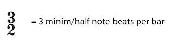 3/2 = 3 minims/half notes per bar.