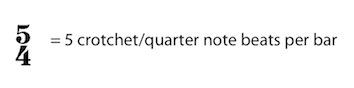 5/4 = 5 crotchets/quarter notes per bar