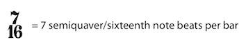 7/16 = 7 semiquavers/16th notes per bar.