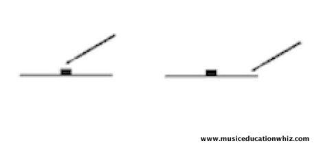 bell or edge symbols