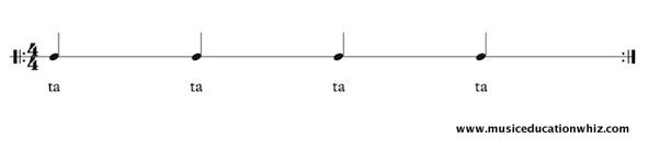 ta ta ta ta underneath four crotchets/quarter notes