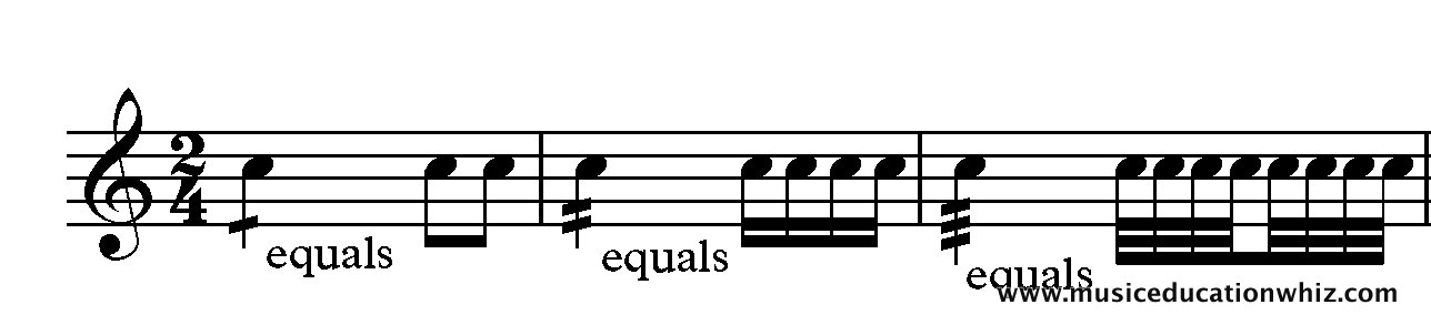 Notes with 1 two and three slashes and their equivalent rhythm