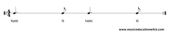tum ti tum ti underneath dotted crotchet/quarter note, quaver/eighth note, dotted crotchet/quarter note, quaver/eighth note.